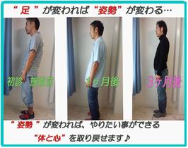 足と姿勢と心の関連